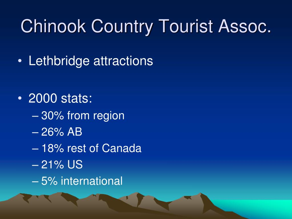 Chinook Country Tourist Assoc.