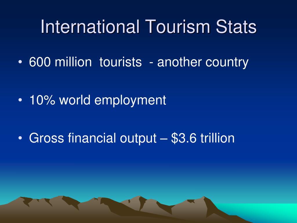 International Tourism Stats
