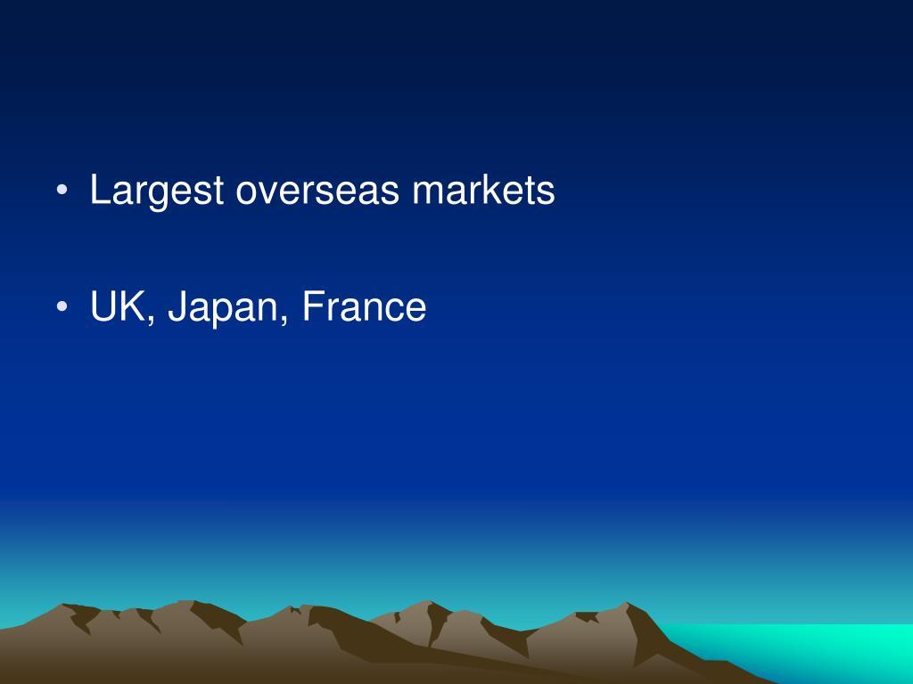 Largest overseas markets