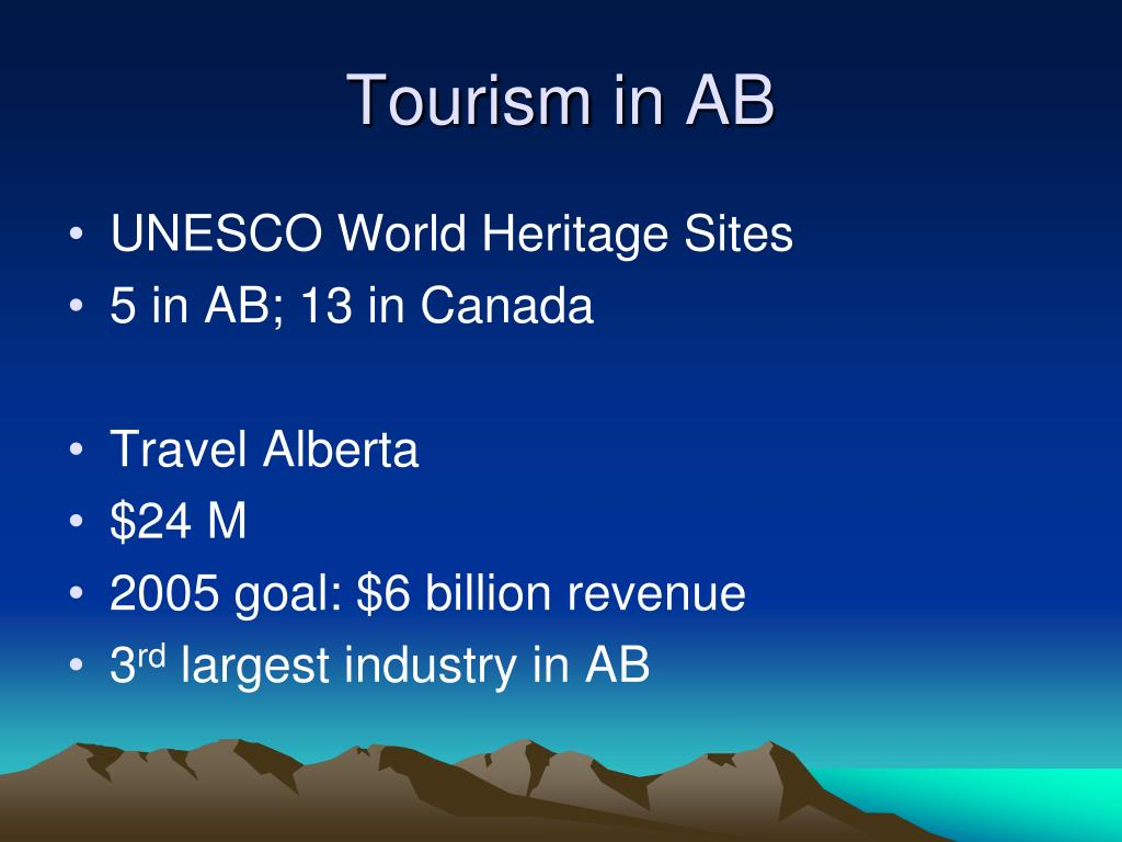 Tourism in AB