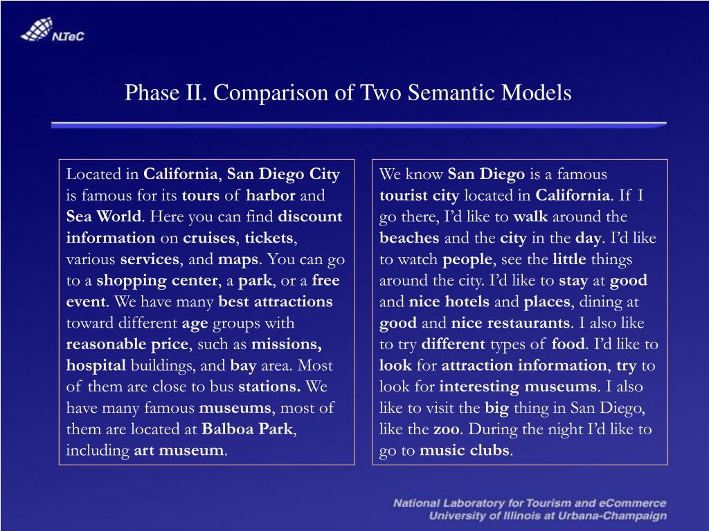 Phase II. Comparison of Two Semantic Models