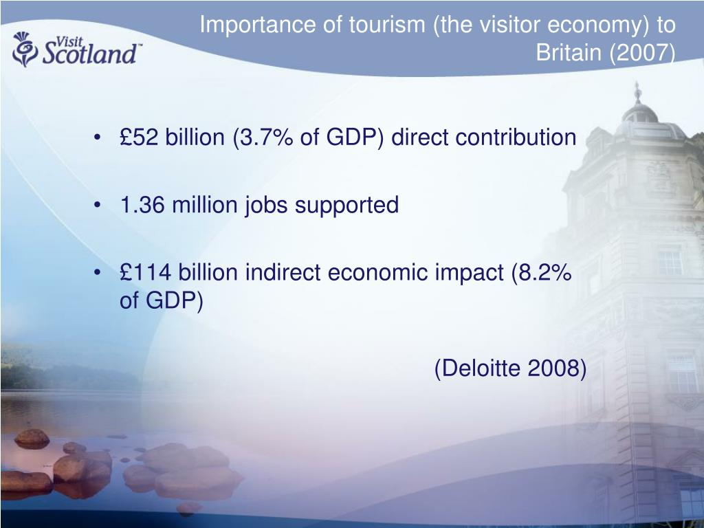 Importance of tourism (the visitor economy) to Britain (2007)
