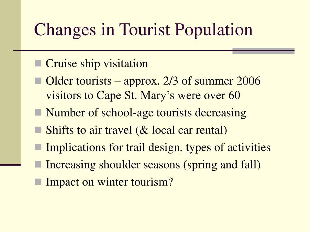 Changes in Tourist Population