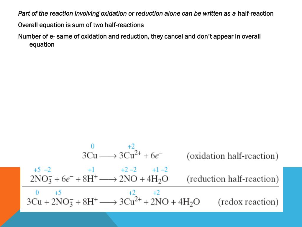 Part of the reaction involving oxidation or reduction alone can be written as a
