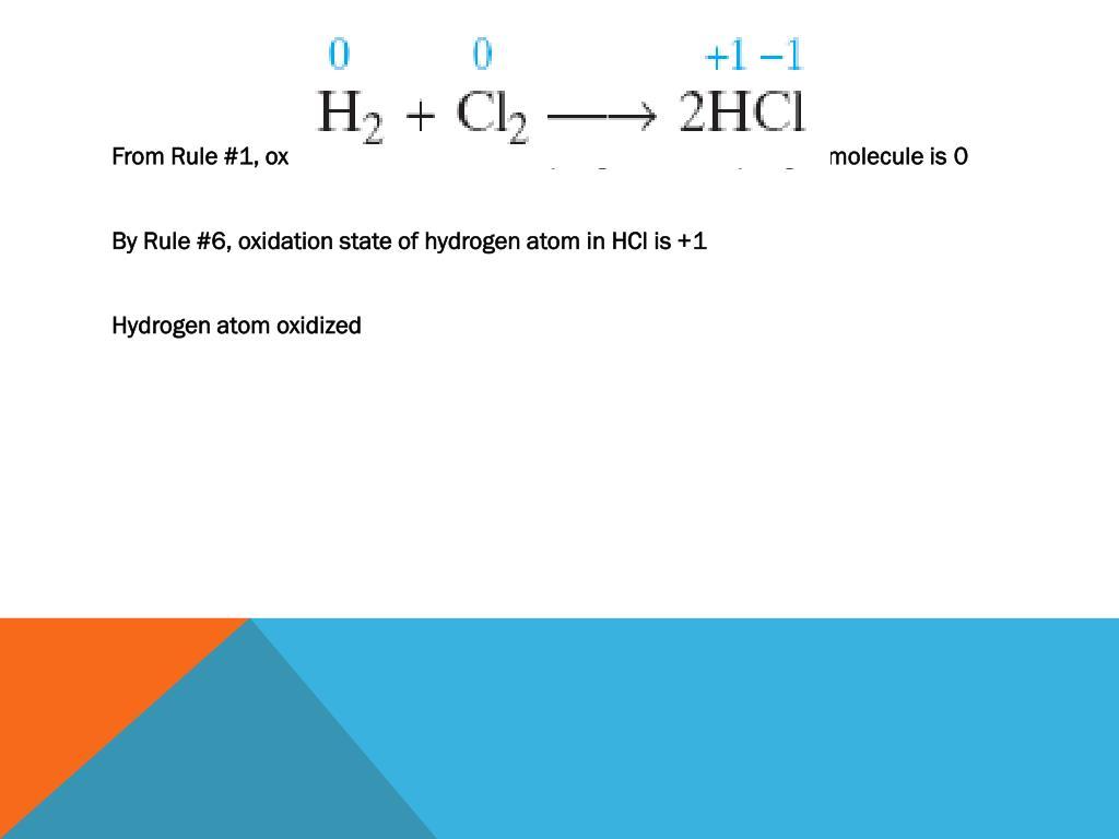From Rule #1, oxidation number of each hydrogen atom in hydrogen molecule is 0