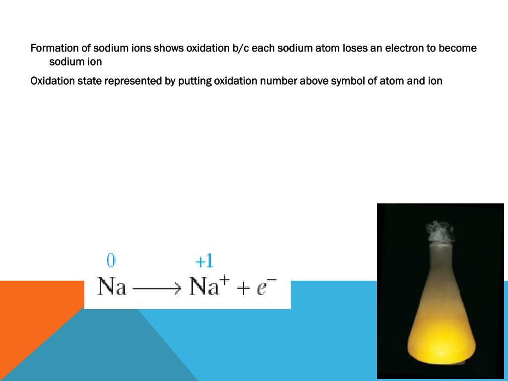 Formation of sodium ions shows oxidation b/c each sodium atom loses an electron to become sodium ion