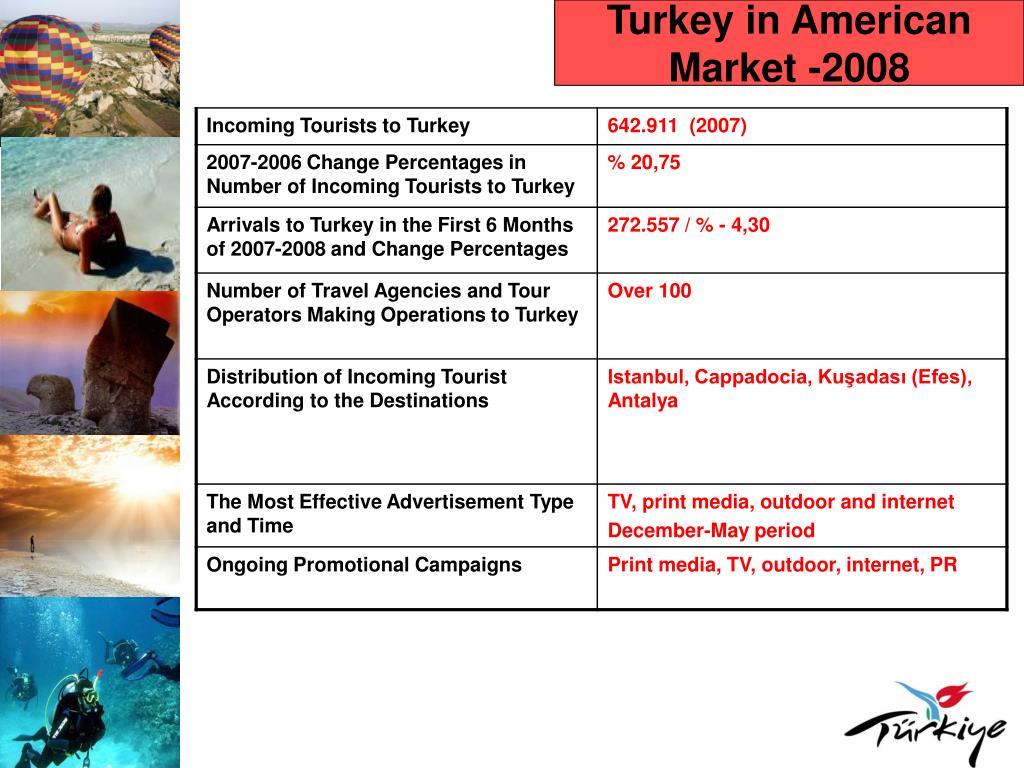 Turkey in American Market -2008