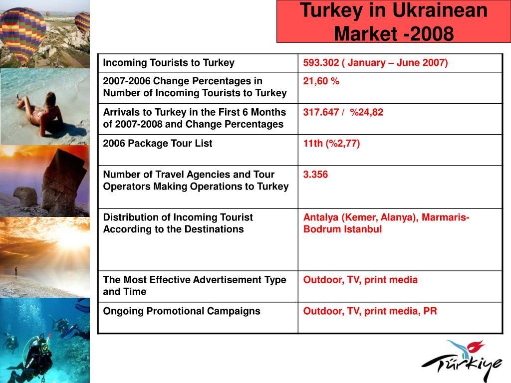 Turkey in Ukrainean Market -2008