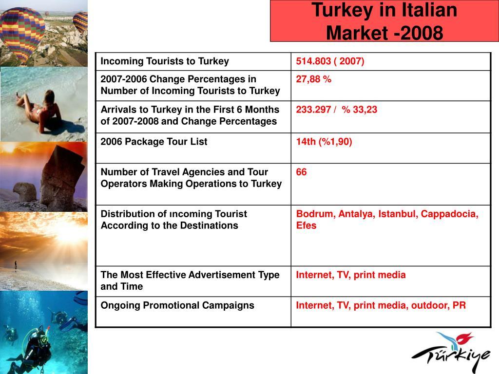 Turkey in Italian