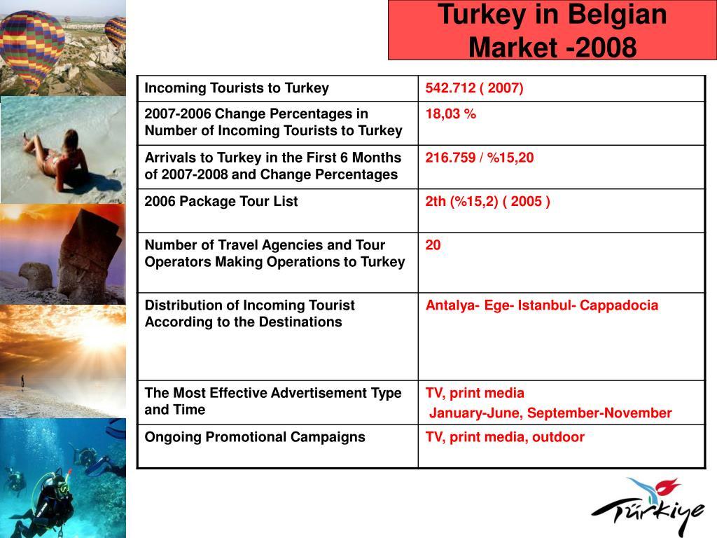 Turkey in Belgian Market -2008