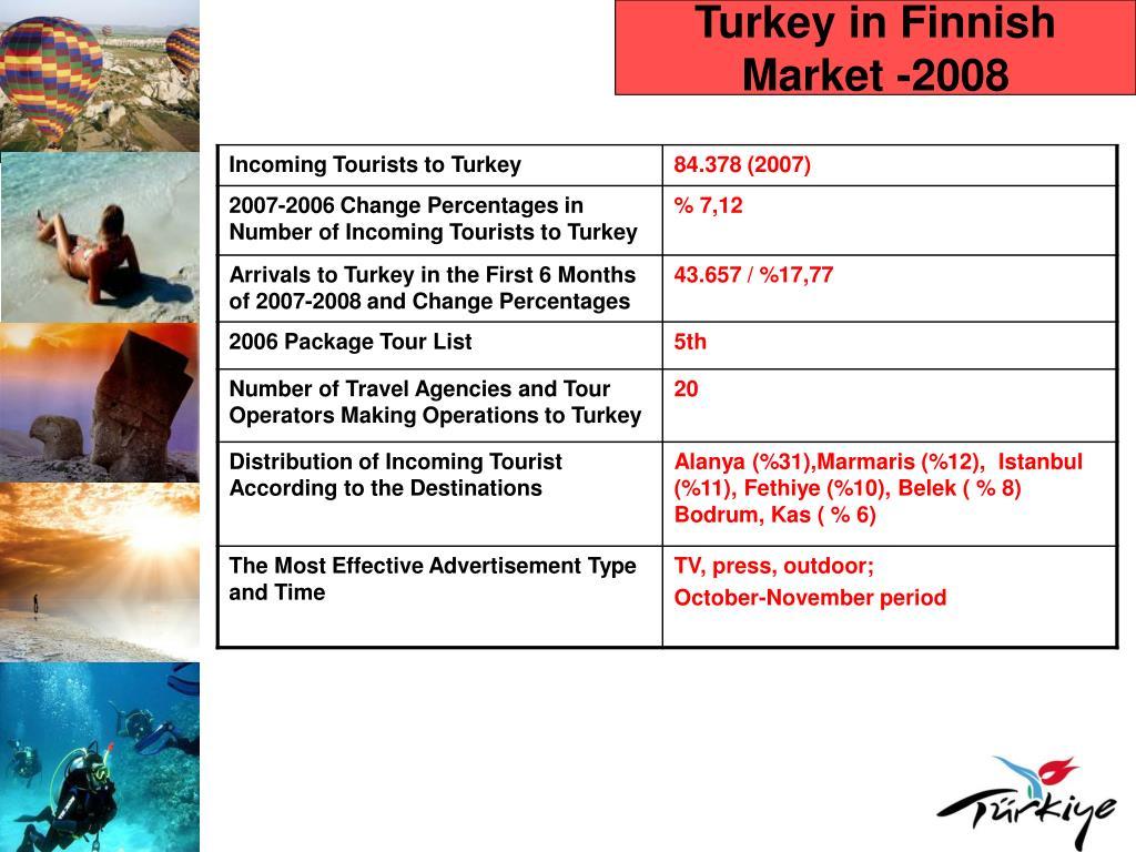 Turkey in Finnish Market -2008