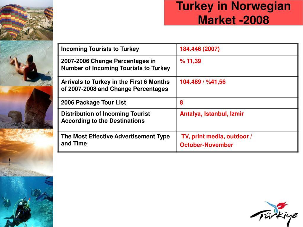 Turkey in Norwegian Market -2008