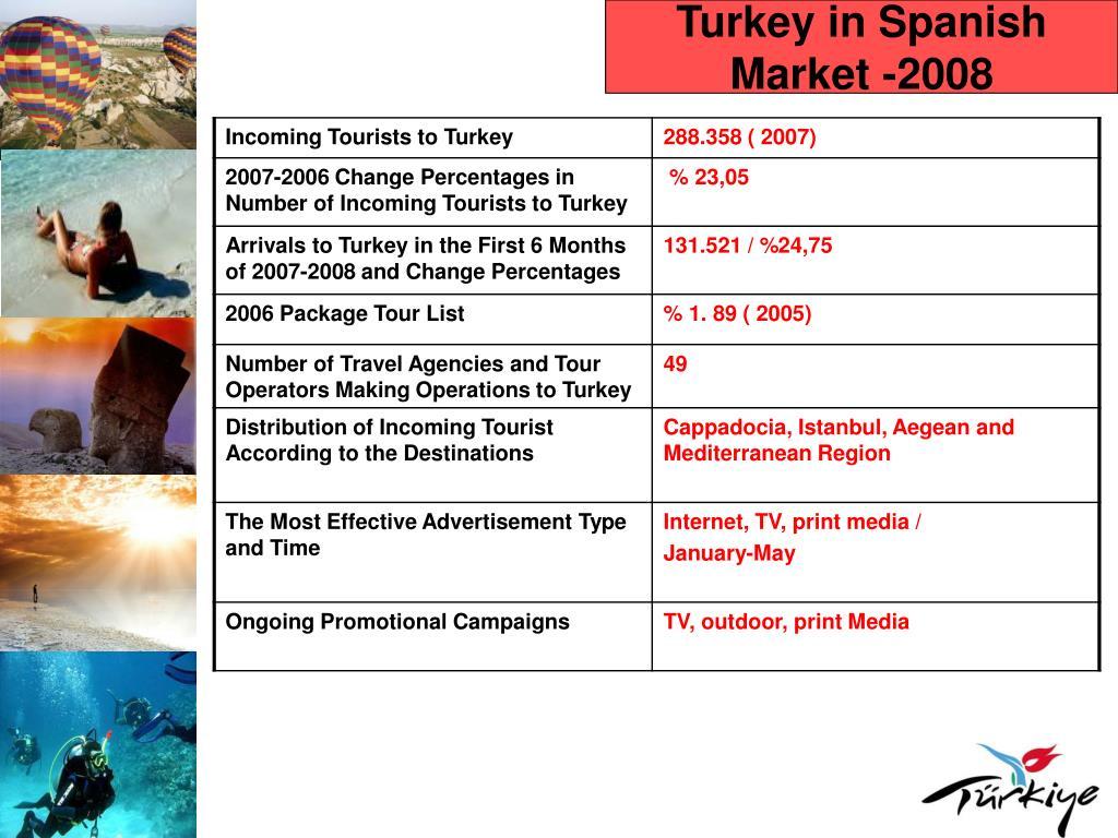 Turkey in Spanish Market -2008