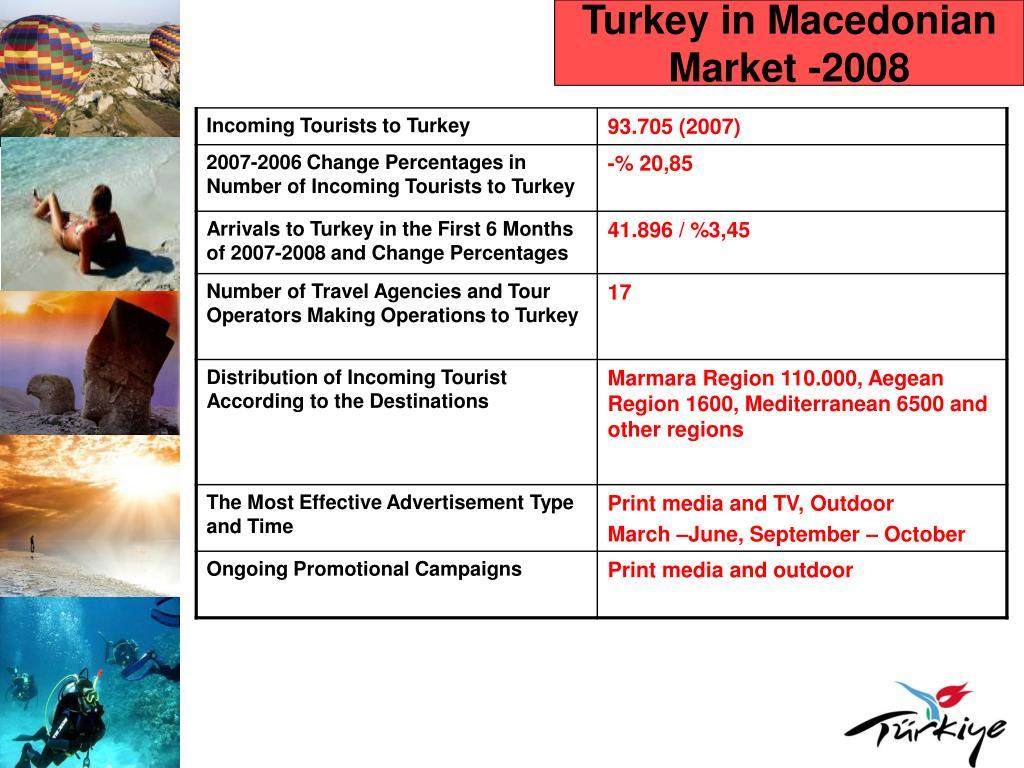 Turkey in Macedonian Market -2008