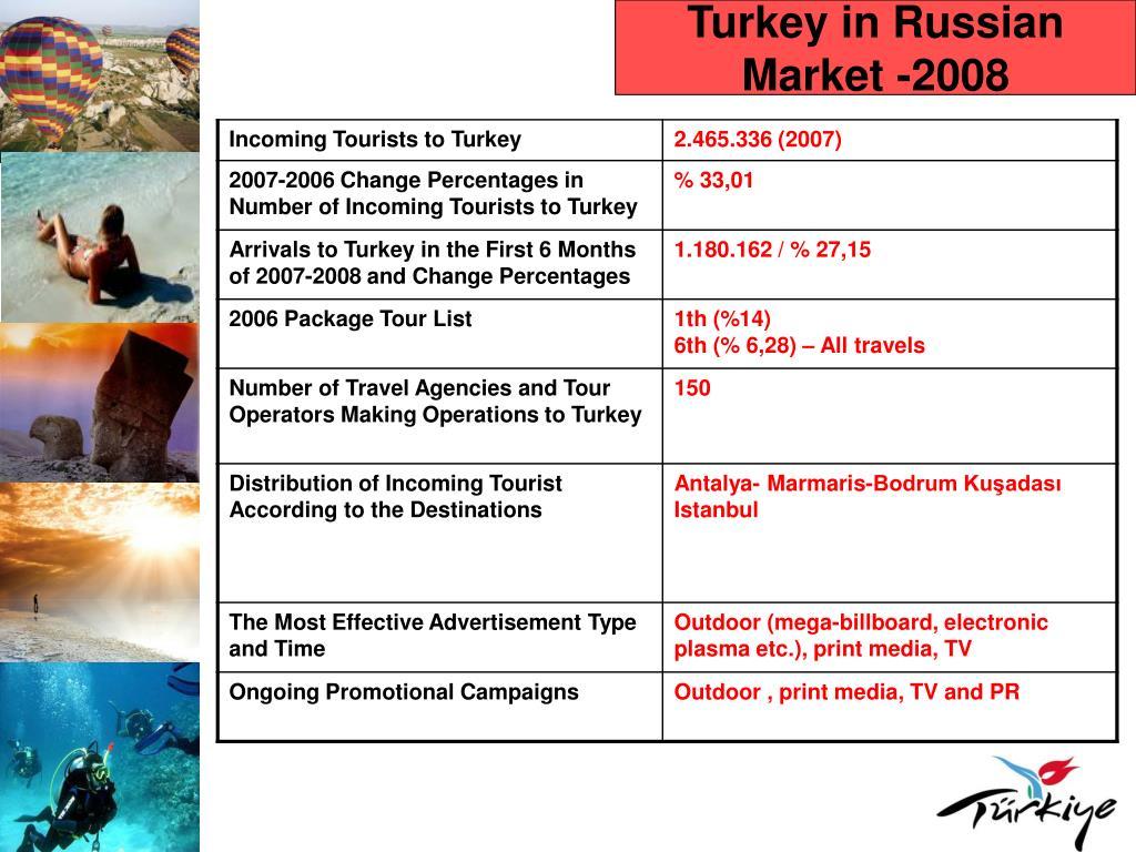 Turkey in Russian Market -2008