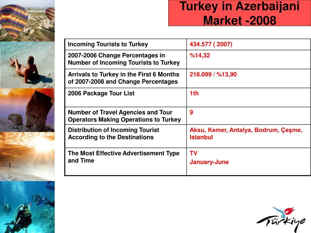 Turkey in Azerbaijani Market -2008