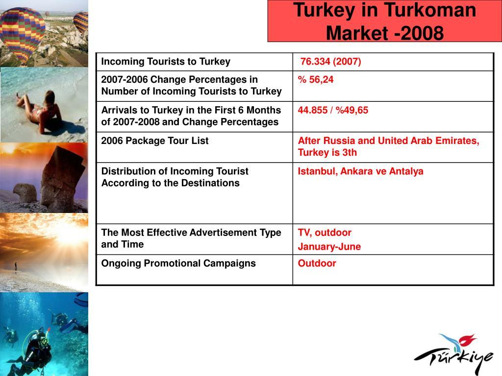 Turkey in Turkoman Market -2008
