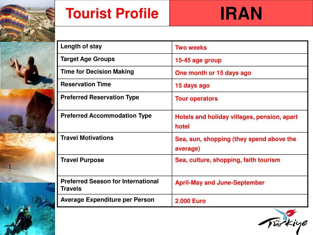 Tourist Profile