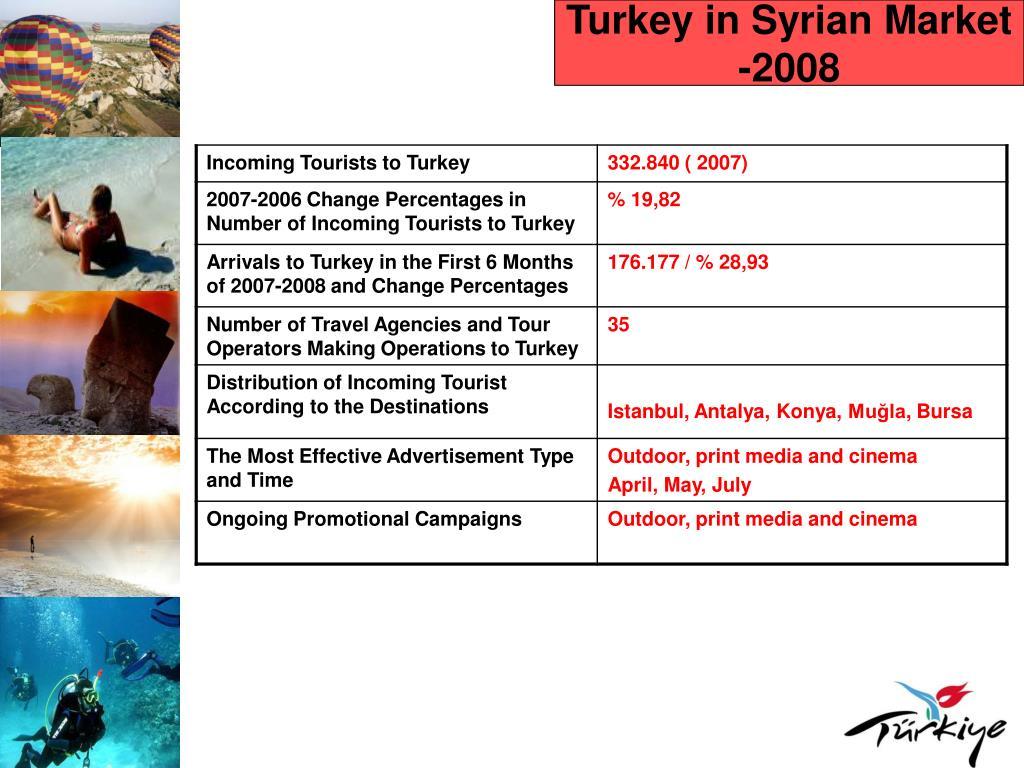 Turkey in Syrian Market -2008