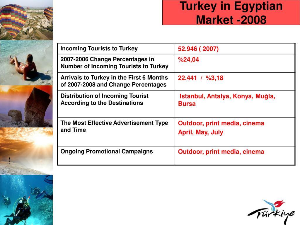 Turkey in Egyptian Market -2008