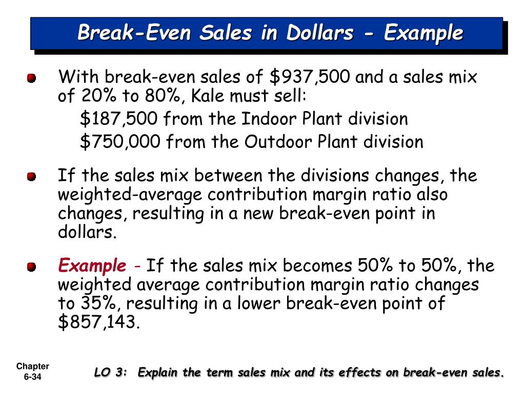 how to calculate break even sales in dollars