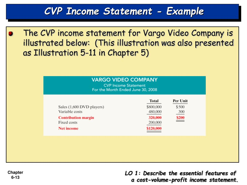 cvp analysis report Cost-volume-profit (cvp) analysis cvp analysis examines the interaction of a firm's sales volume, selling price, cost structure, and profitability it is a powerful.