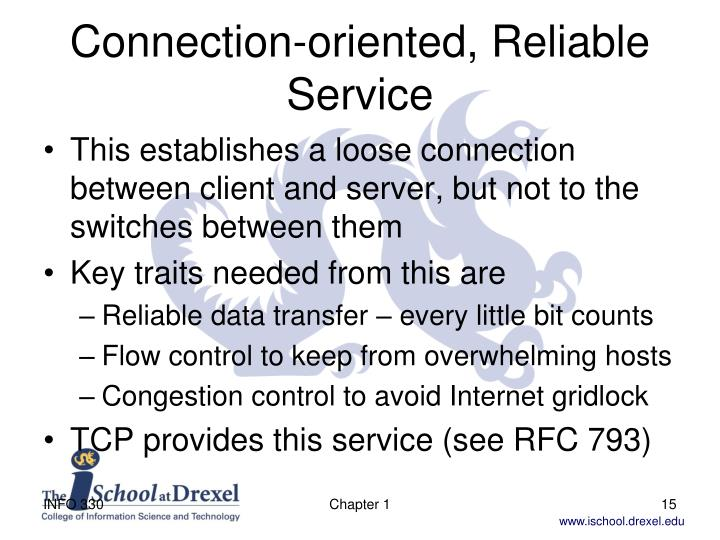 Connection-oriented, Reliable Service