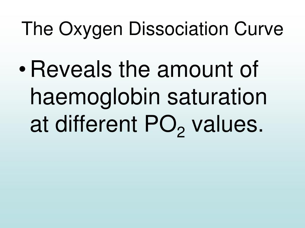 The Oxygen Dissociation Curve
