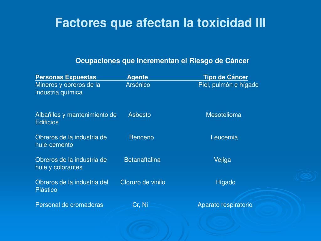 Factores que afectan la toxicidad III