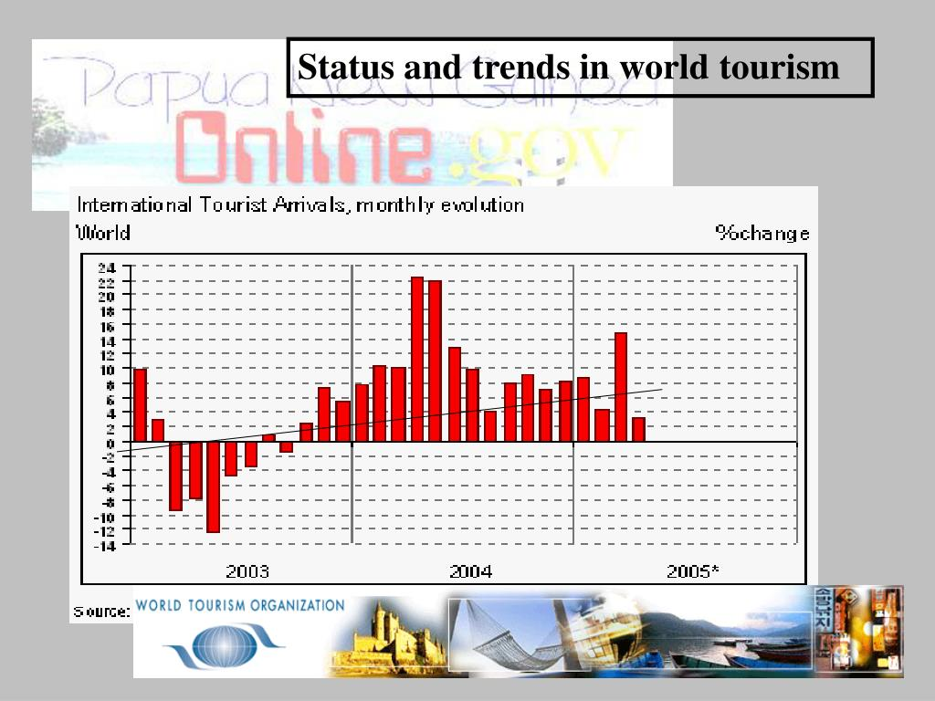Status and trends in world tourism