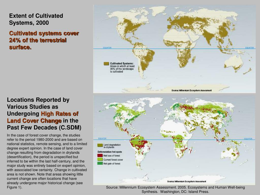 Extent of Cultivated Systems, 2000