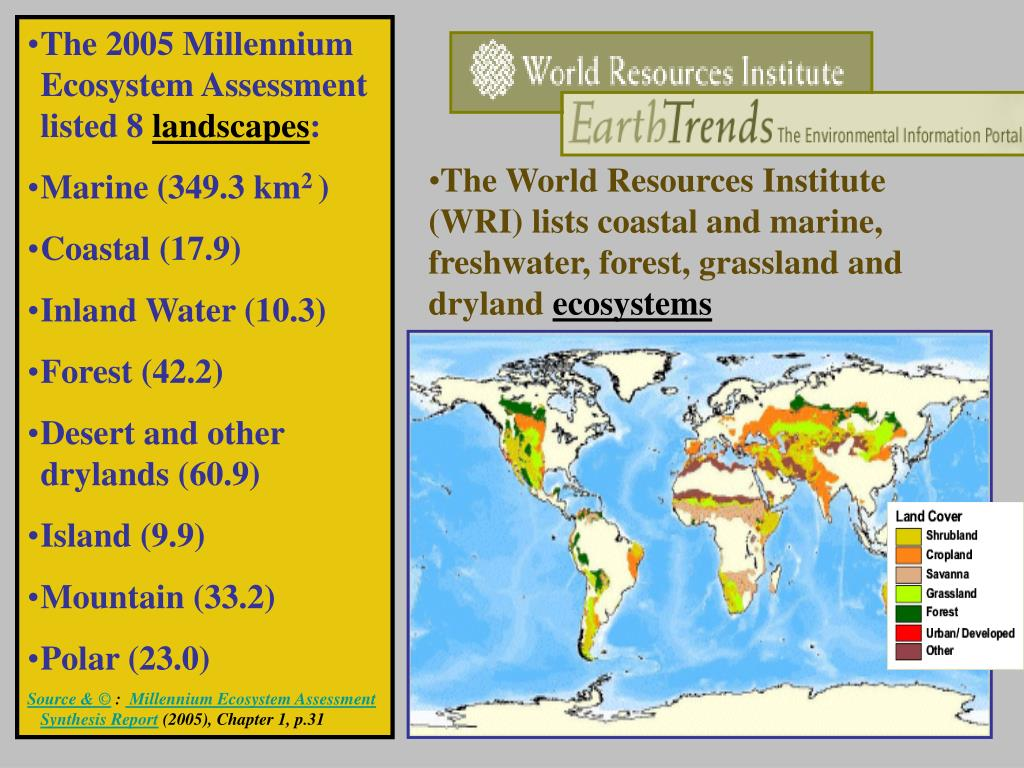 The 2005 Millennium Ecosystem Assessment listed 8