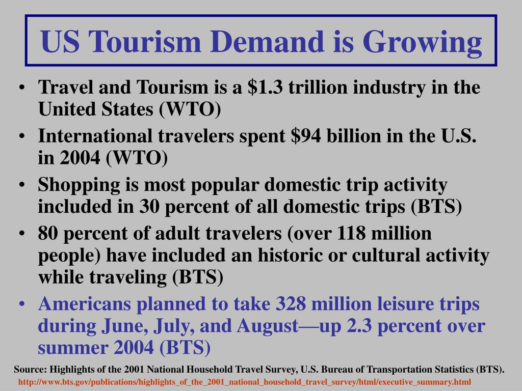 US Tourism Demand is Growing