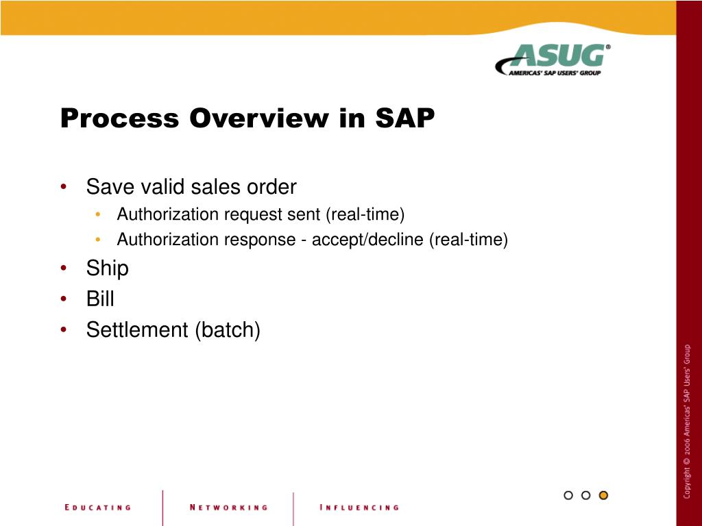 SAP PP (Production Planning) Training - SAP PP Training
