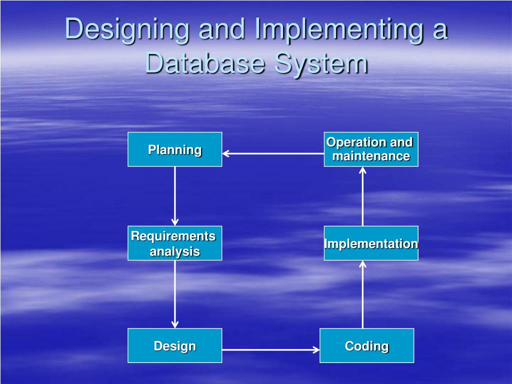 designing and implementing a hospital database Design and implementation of database system for patient management system (a case study of delta hospital onitsha.