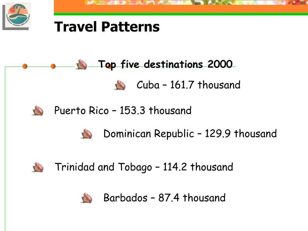 Top five destinations 2000