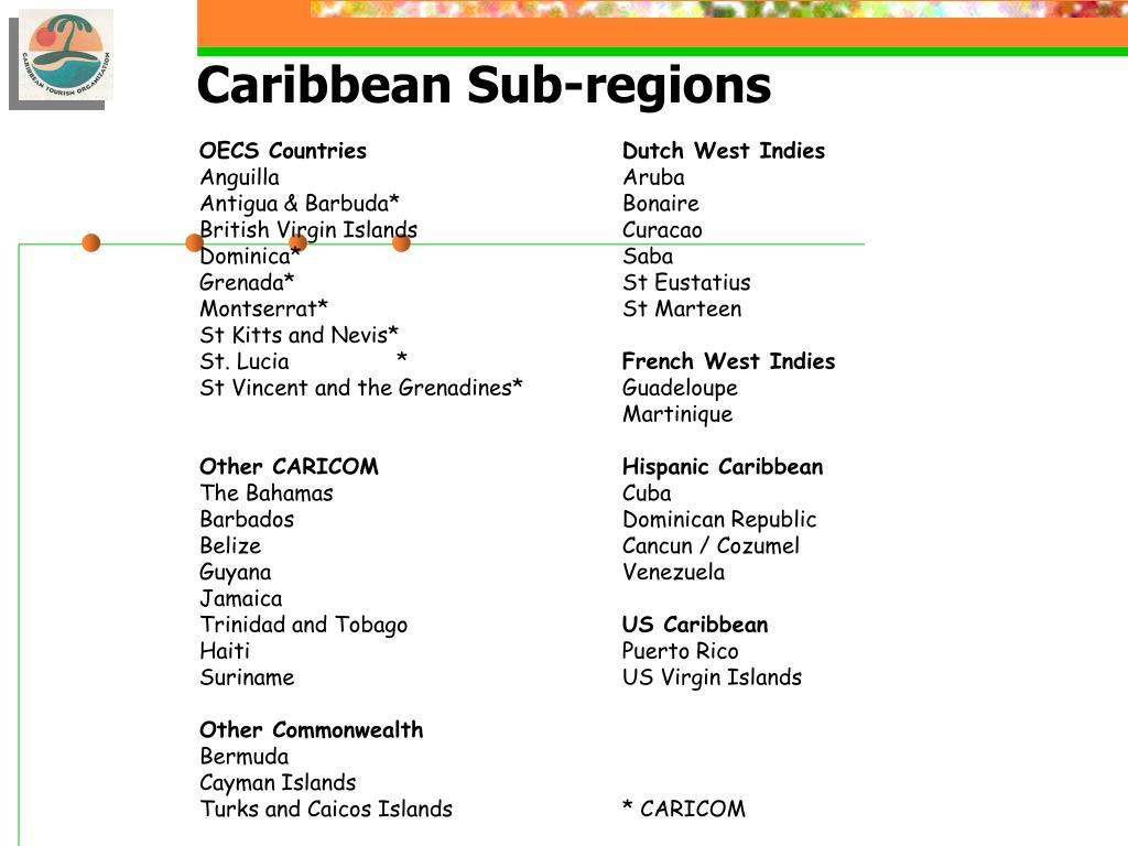 Caribbean Sub-regions