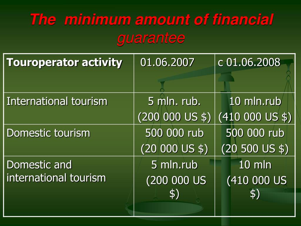 The  minimum amount of financial