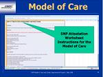 model of care86