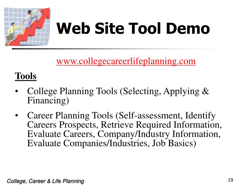 career assessment tools