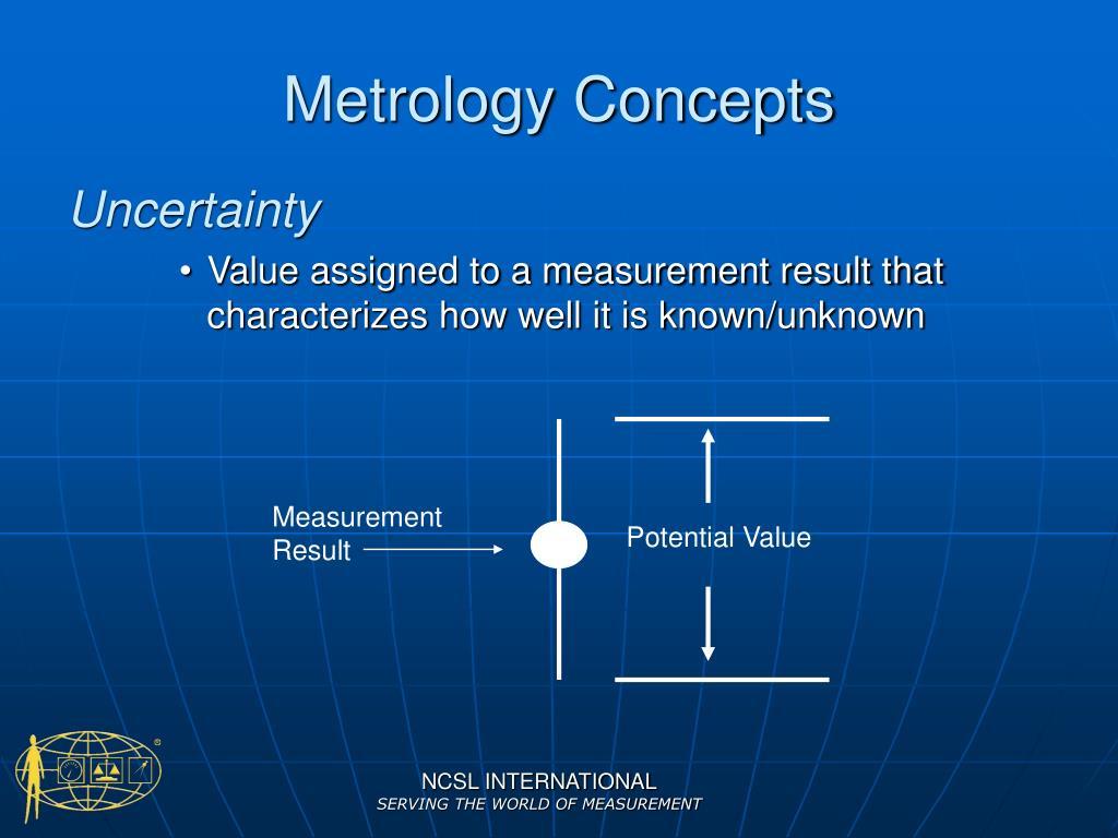 Measurement Result