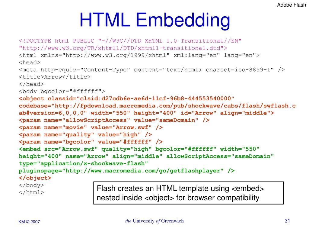 HTML Embedding