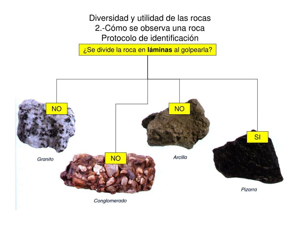 Diversidad y utilidad de las rocas