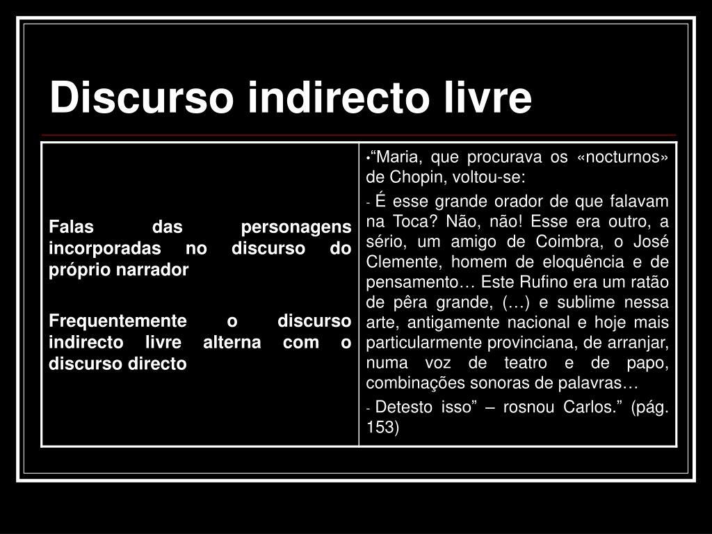 Discurso indirecto livre