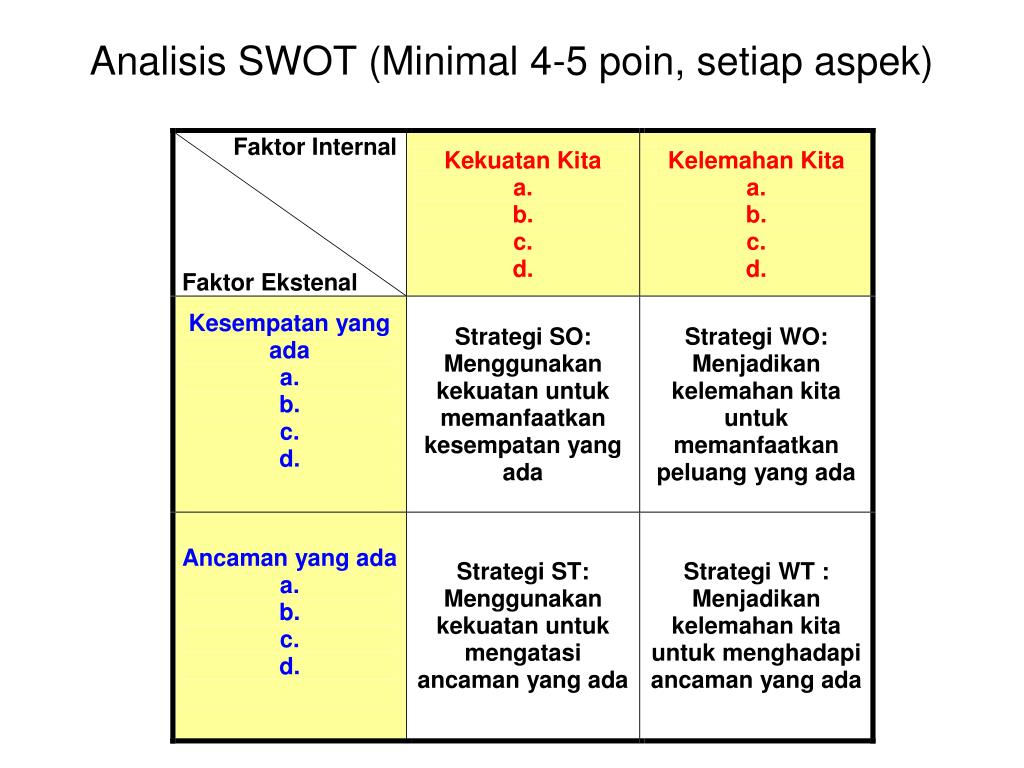 Analisis SWOT (Minimal 4-5 poin, setiap aspek)