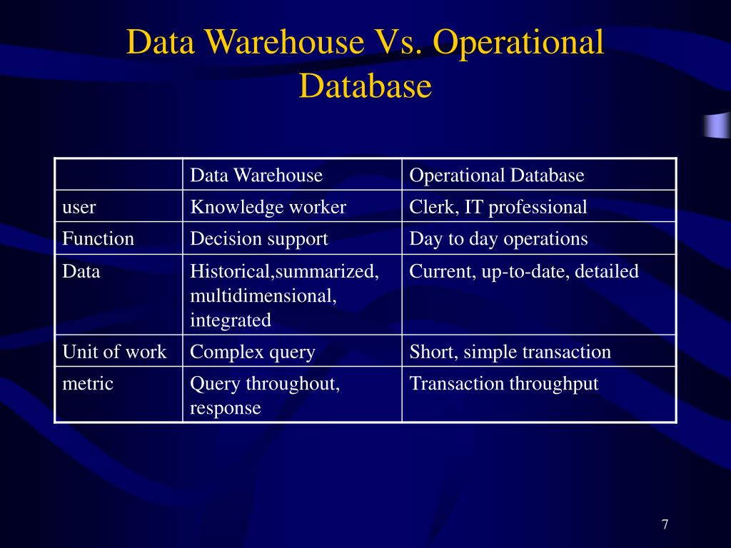 Data Warehouse Vs. Operational Database