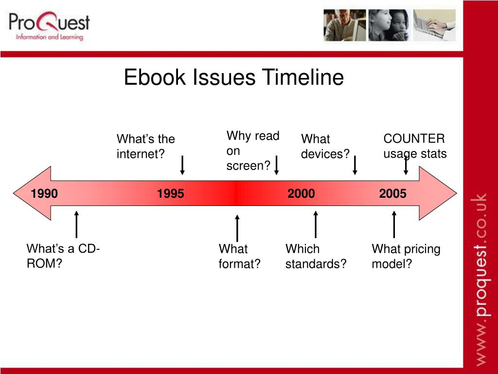 Ebook Issues Timeline