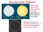 annular solar eclipses