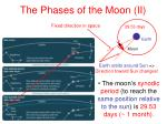 the phases of the moon ii