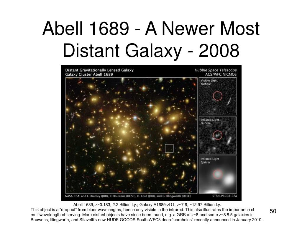 Abell 1689 - A Newer Most Distant Galaxy - 2008
